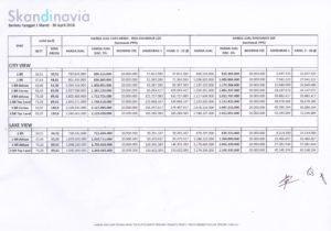 Price List Skandinavia Maret 2018. PDF pdf 300x210 - Price List Skandinavia Maret 2018. PDF